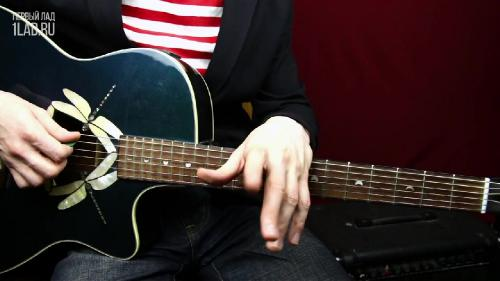 Гитара для начинающих фото